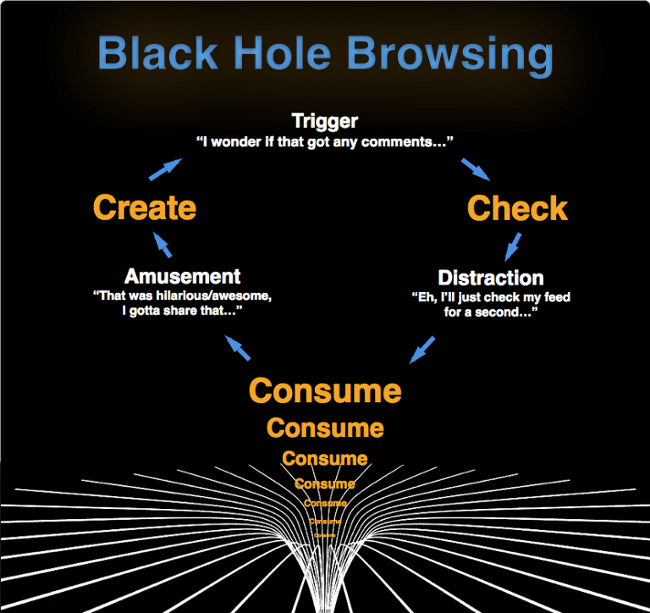 black-hole-browsing.png