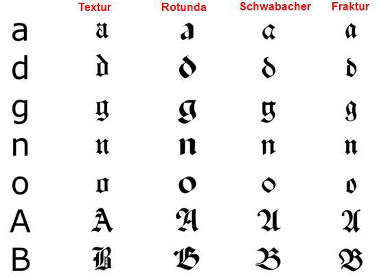blackletter-typeface-chart.png