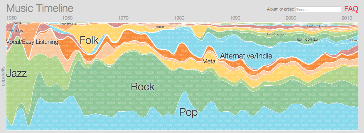 google-music-timeline-infographic.png