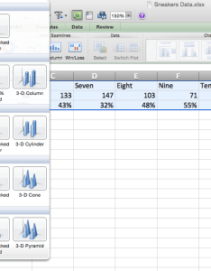 Mac step also how to add  secondary axis an excel chart west michigan rh boostdigital