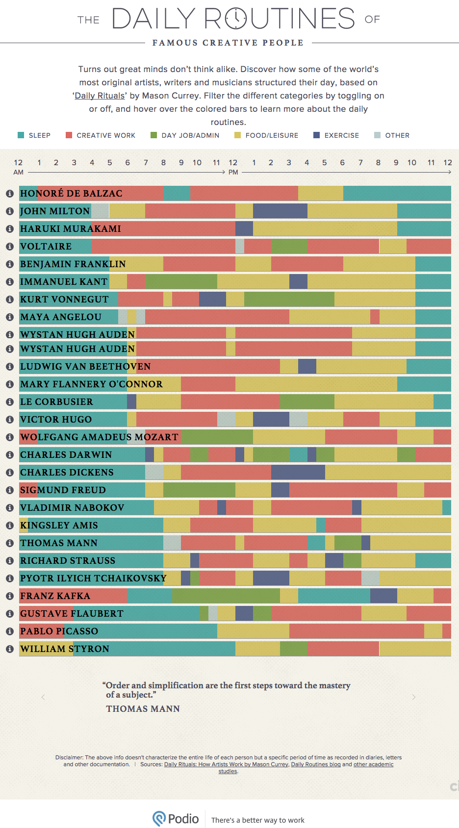 routines-of-creative-people-infographic.png