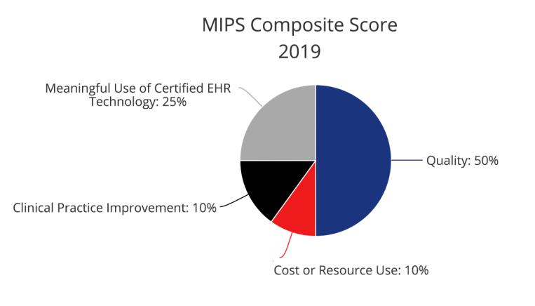 MIPScompositescore.png