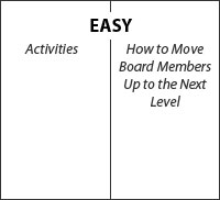 Fundraising Training Exercise: Building a Board