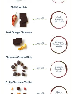 Infographic wine  chocolate pairing guide also tips on the grape just rh justwineapp