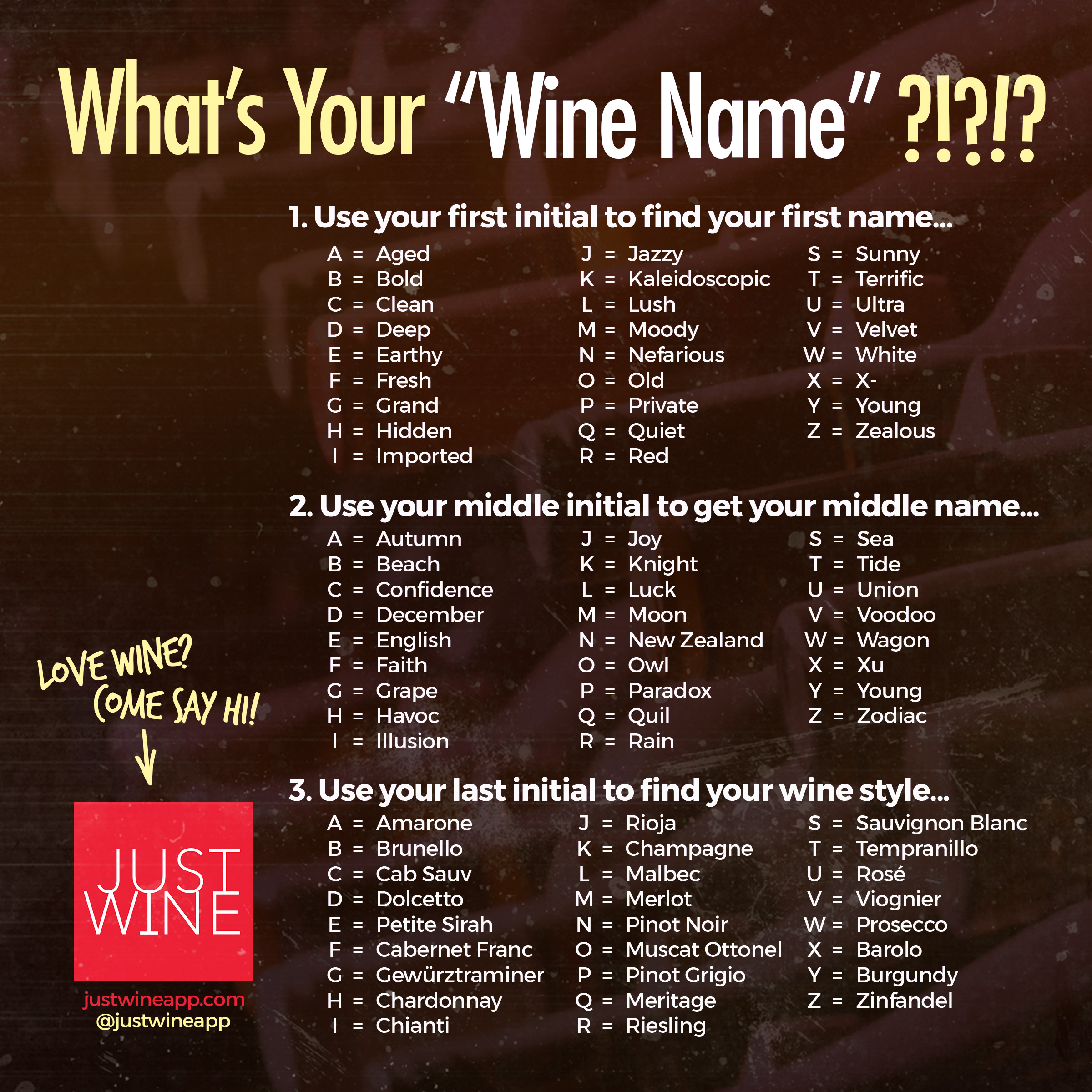 What's Your Wine Name?  Just Wine