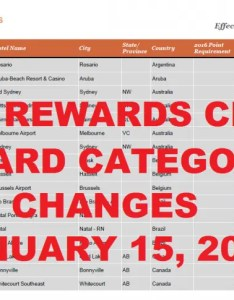 Ihg rewards club award category changes january also effective rh loyaltylobby