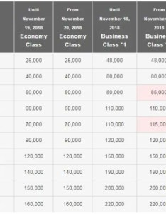 New oneworld award chart japan airlines jal mileagebank changes also mileage bank november rh loyaltylobby
