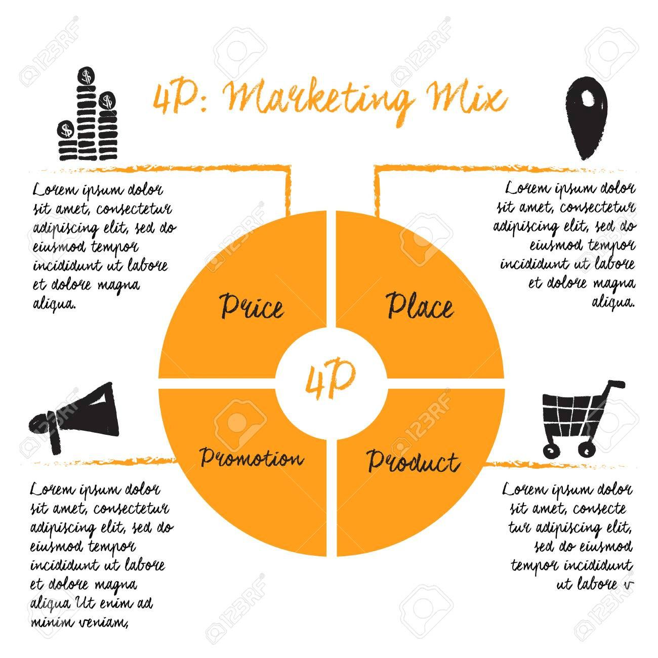 hight resolution of elements of marketing mix the 4 ps
