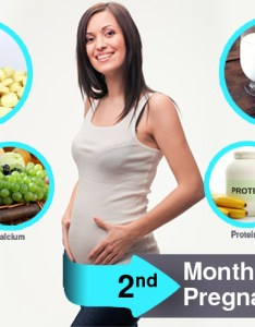 also nd month of pregnancy diet which foods to eat  avoid rh momjunction