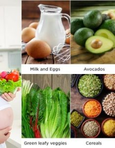 Incnut featured image also month pregnancy diet  which foods to eat and avoid rh momjunction