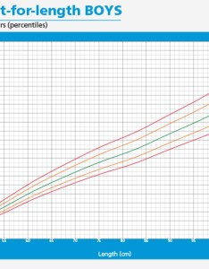 Baby weight for length also boy growth chart track your   and height rh momjunction