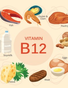 Vitamin  complex during pregnancy  also why they are important rh momjunction