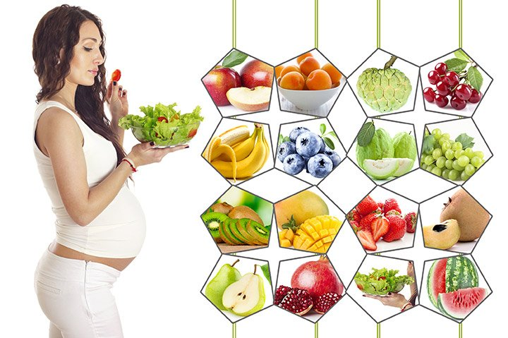 Image result for How to Improve Food Digestion During Pregnancy