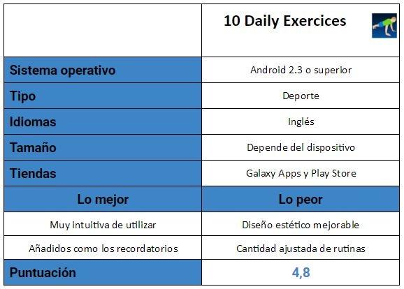Tabla de 10 Daily Exercices