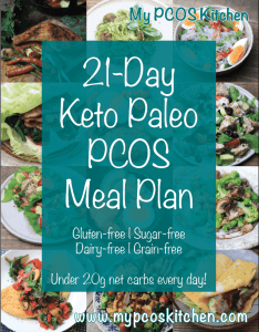 My pcos kitchen day keto paleo meal plan this is  also for rh mypcoskitchen