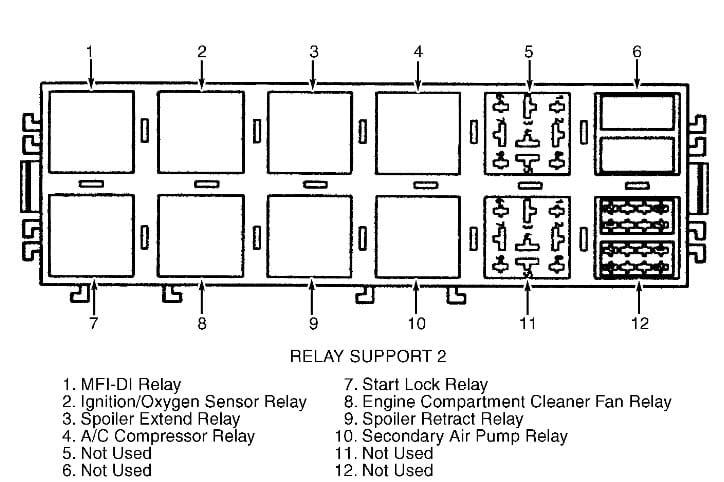 Air Horn Relay Wiring Diagram Car Air Admittance Valve