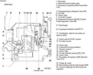 Audi A4 B6 Fixing Common Vacuum Leaks (20022008)   Pelican Parts DIY Maintenance Article