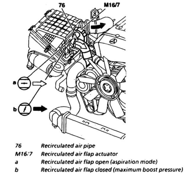 Mercedes-Benz SLK 230 K40 Overload Protection Relay Repair