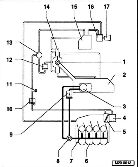 Volkswagen Jetta Mk4 Fuel Pressure Regulator Replacement