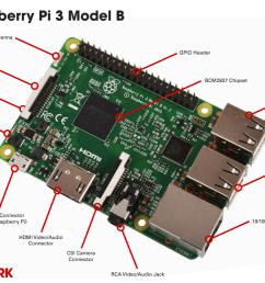 raspberry pi 3 model b diagram from rs [ 1196 x 812 Pixel ]