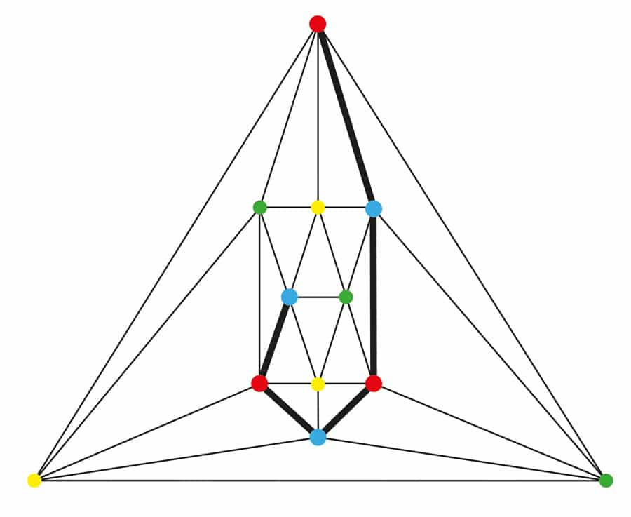 Perhaps an elegant proof of the 4-colour theorem?