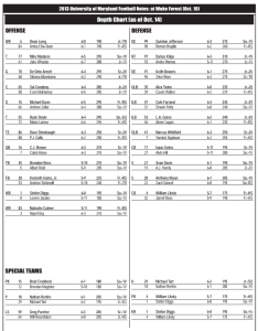 Wake depth medium also maryland chart for forest three changes terps brown rh testudotimes