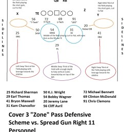 on the technical level it s a very basic play coverage the two defensive backs and the free safety each cover a third of the deep field  [ 958 x 1100 Pixel ]