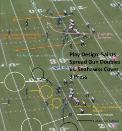 notice how i altered the terminology of cover 3 zone to cover 3 press that s because the seahawks variant requires a lot of physicality up front  [ 995 x 1100 Pixel ]