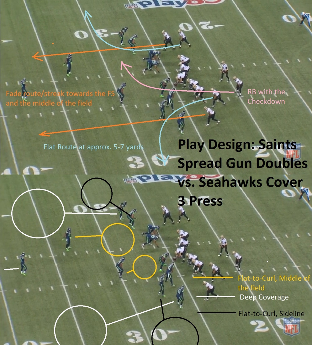 hight resolution of notice how i altered the terminology of cover 3 zone to cover 3 press that s because the seahawks variant requires a lot of physicality up front