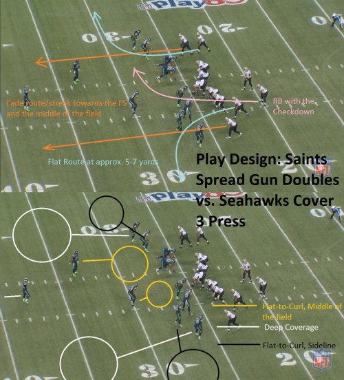 small resolution of notice how i altered the terminology of cover 3 zone to cover 3 press that s because the seahawks variant requires a lot of physicality up front