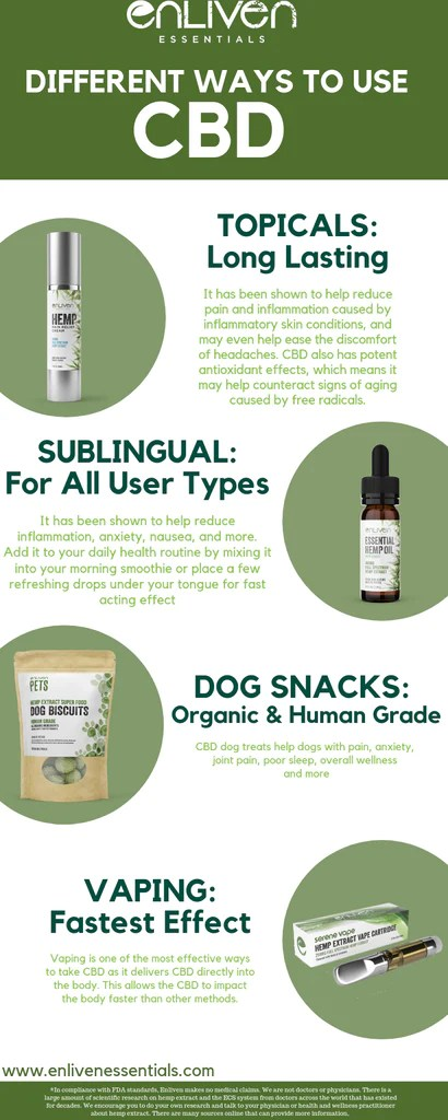 Science Continues To Support The Benefits Of CBD 1