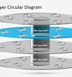 powerpoint diagram template 3d circular layers  [ 1280 x 720 Pixel ]