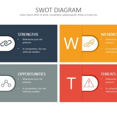Tree Diagram Microsoft Word Rv Gas Electric Water Heater Wiring Swot Analysis Template Deck - Slidemodel