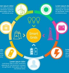 energy resources powerpoint smart grid [ 1280 x 720 Pixel ]