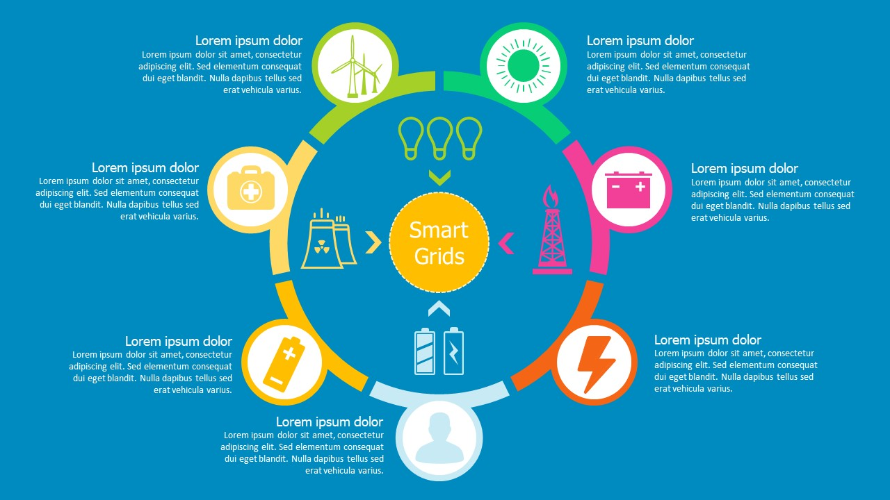 hight resolution of  energy resources powerpoint smart grid