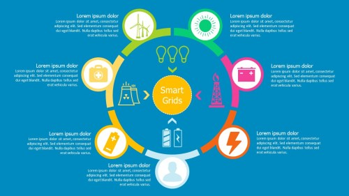 small resolution of  energy resources powerpoint smart grid