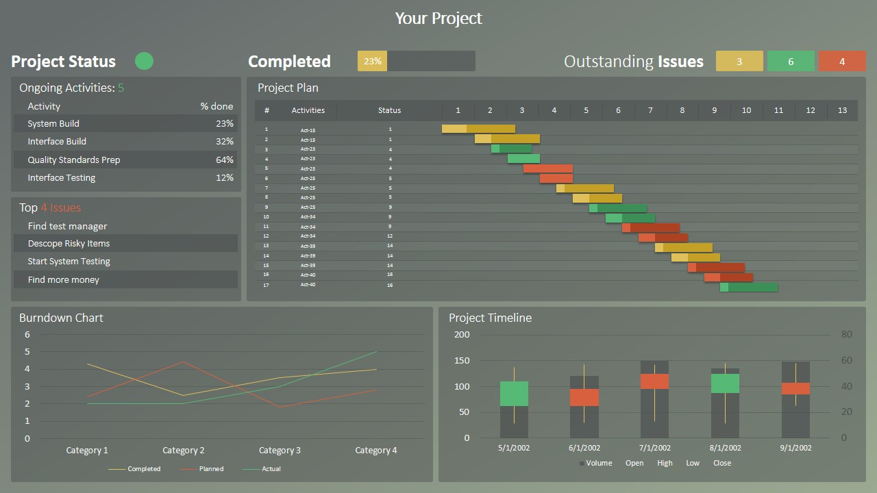 Rag Project Status Dashboard For Powerpoint Slidemodel