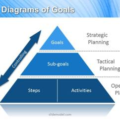 Blank Pyramid Diagram 5 24vdc Alternator Wiring Of Goals For Powerpoint - Slidemodel