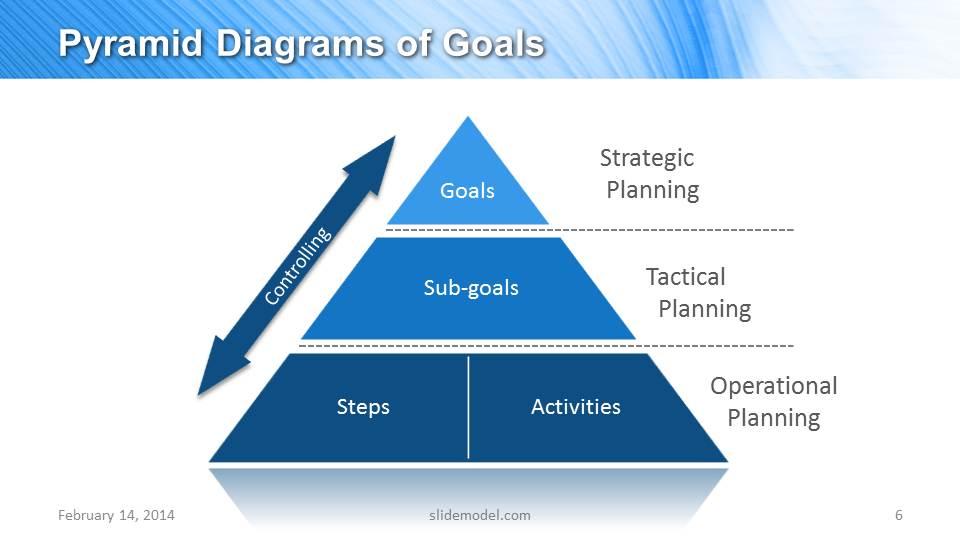 blank pyramid diagram 5 2001 honda civic belt of goals for powerpoint - slidemodel