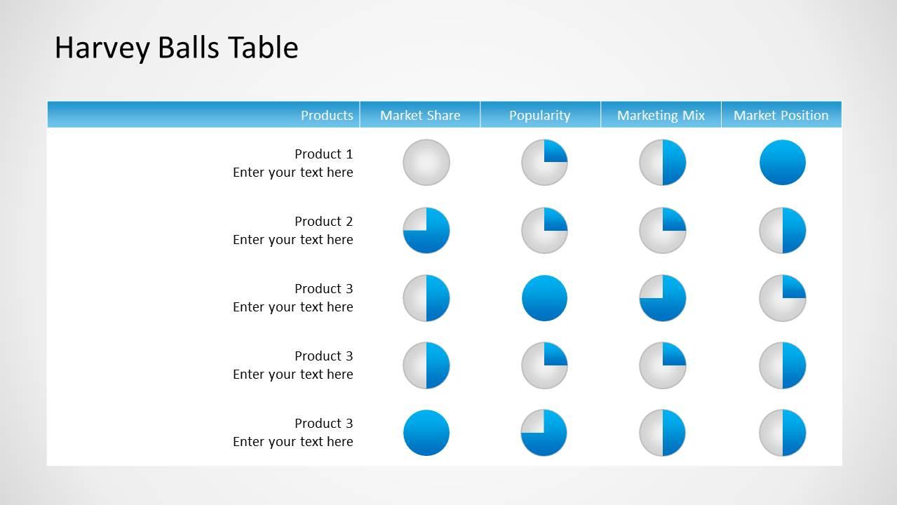 Harvey Ball Chart Table For Powerpoint Slidemodel