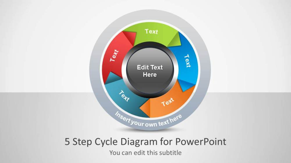 medium resolution of 5 step cycle process diagram