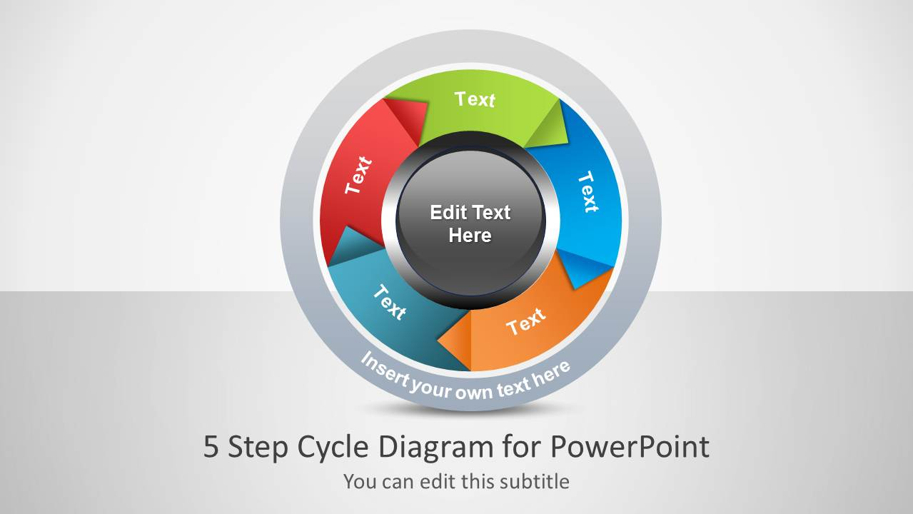 hight resolution of 5 step cycle process diagram