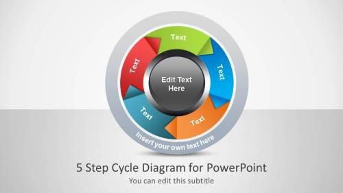 small resolution of 5 step cycle process diagram
