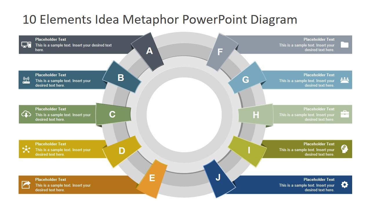 Elements Idea Metaphor Powerpoint Slidemodel