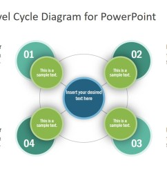 4 step 2 level cycle diagram with core for powerpoint [ 1280 x 720 Pixel ]