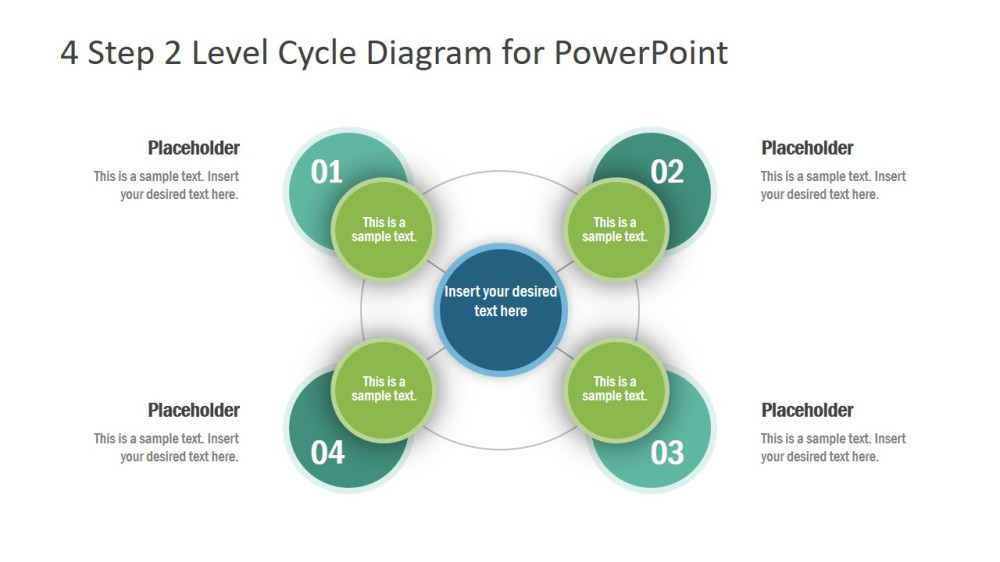 medium resolution of 4 step 2 level cycle diagram with core for powerpoint