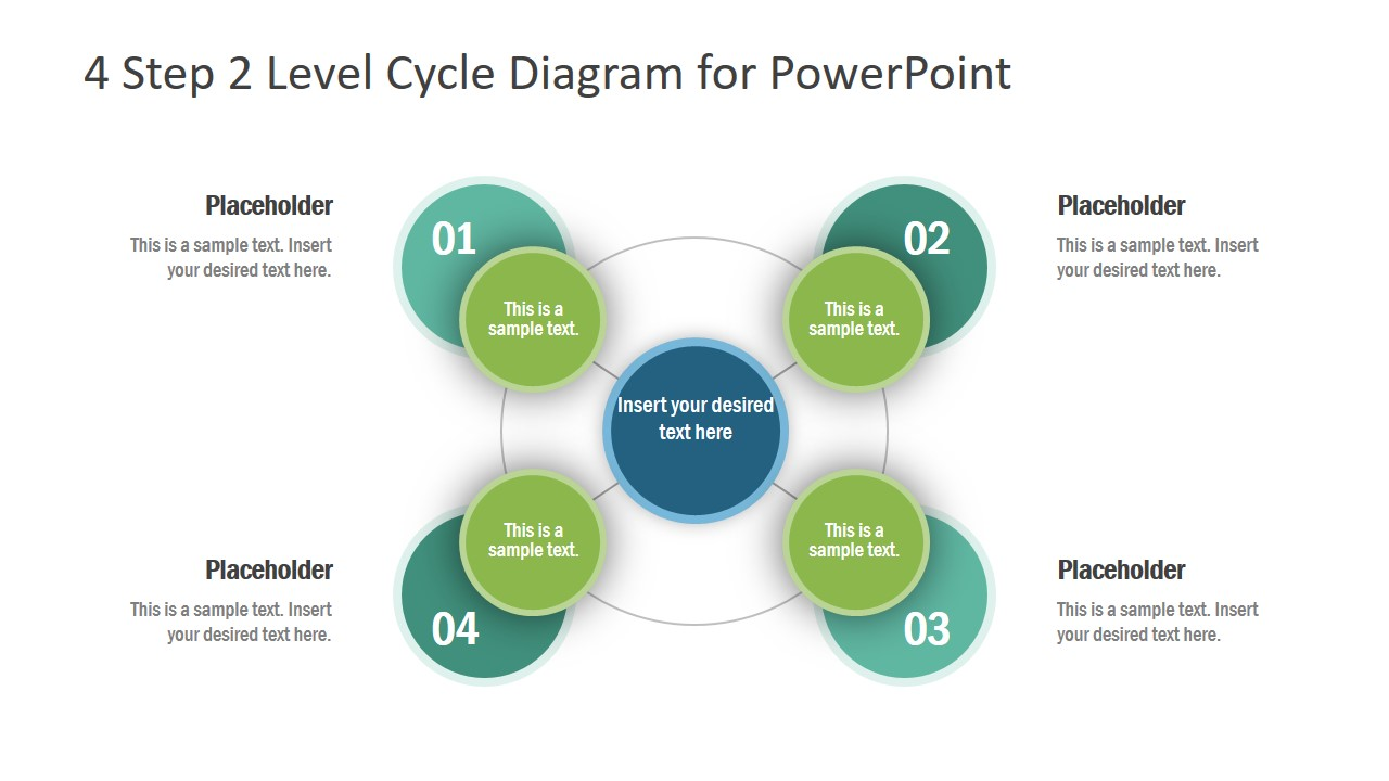hight resolution of 4 step 2 level cycle diagram with core for powerpoint