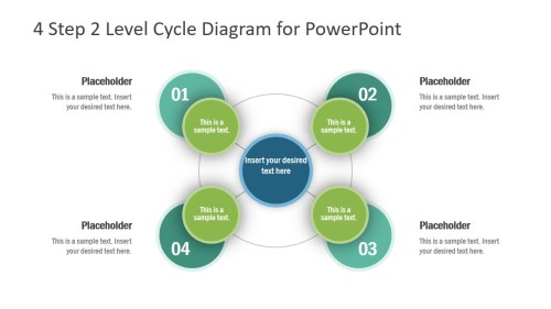 small resolution of 4 step 2 level cycle diagram with core for powerpoint