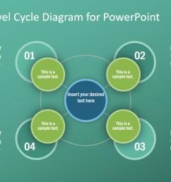 process cycle presentation design spoke hub diagram template [ 1280 x 720 Pixel ]
