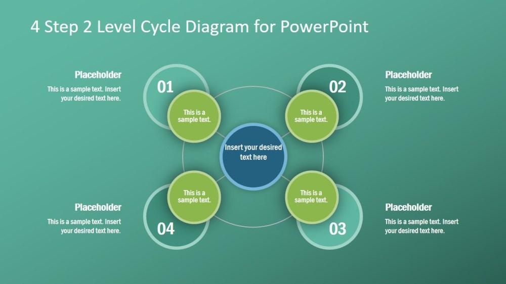medium resolution of process cycle presentation design spoke hub diagram template